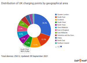 pie chart showing where ev charging points are located